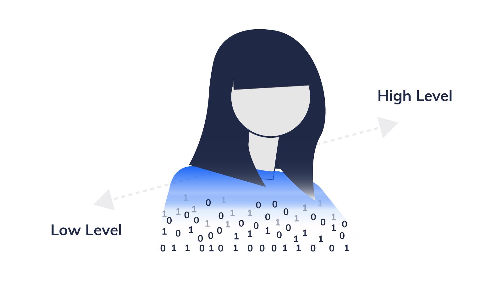 illustration_low_high_languages